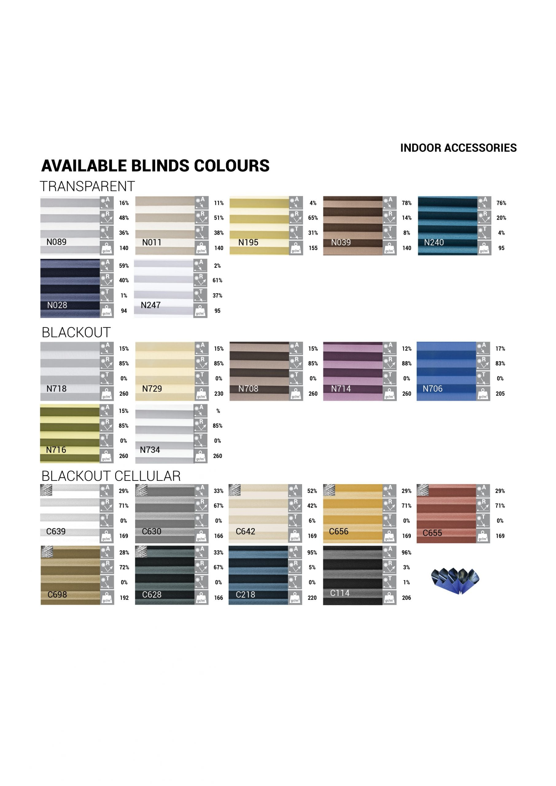 kolory-rolet-plisowanych-płaski-dach-EN-scaled PGX 6 SPHERLINE