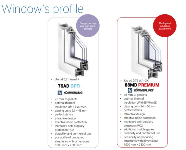 profile Facade Windows