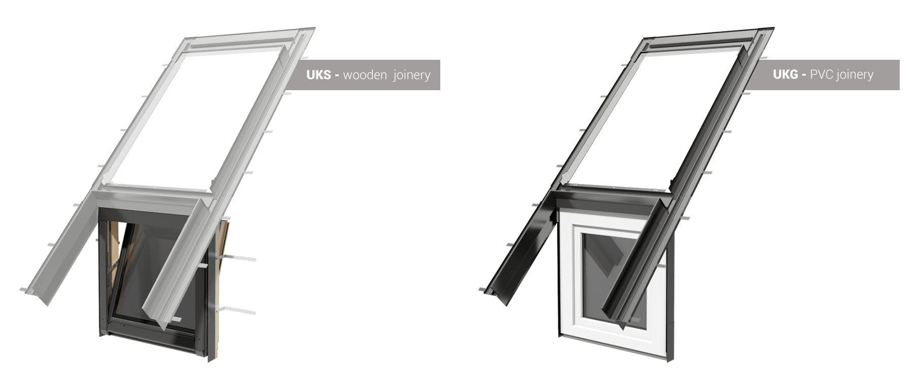 uksiukggeng UKS, UKG - for combining roof windows with l-shaped windows